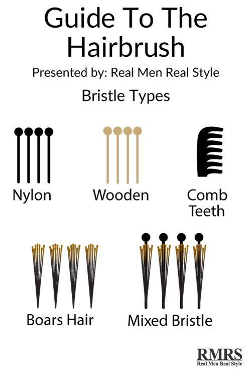 How to brush your hair correctly ultimate guide to mens hair heres a breakdown of the different types of hairbrush bristles and the benefits of each one urmus Choice Image