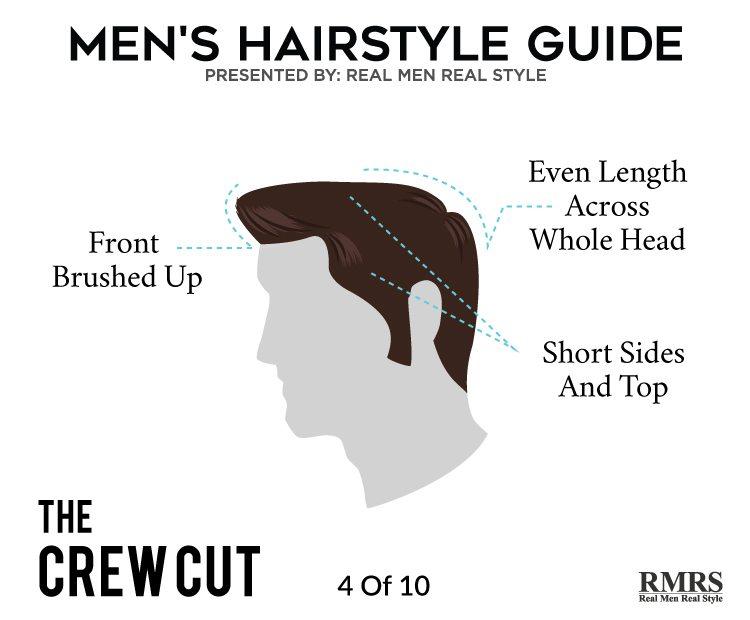 Best Men S Hairstyles 2019 Attractive Haircuts For Men Women Love