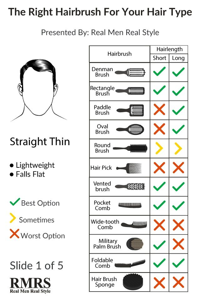 hair length guide men - photo #1