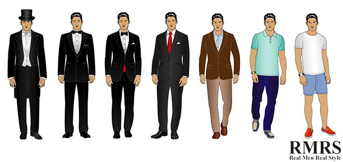 how to dress yourself men