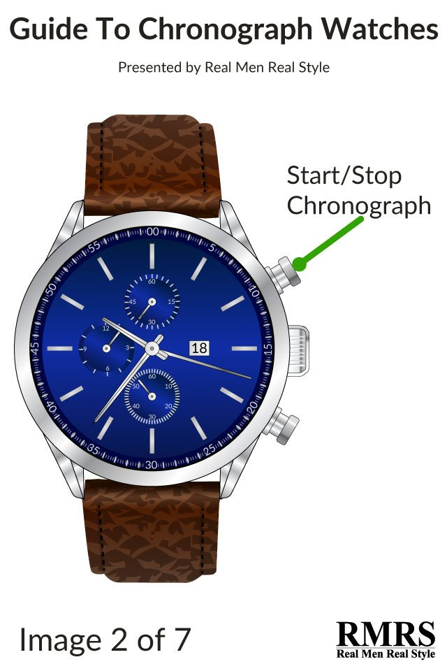 chronograph apparel article reviews best watches the