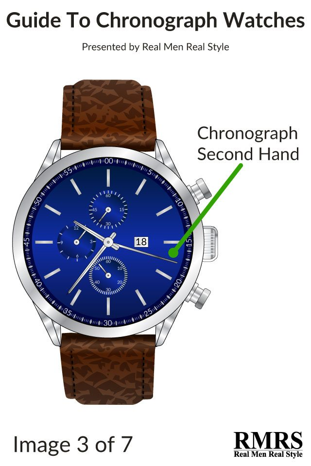 how to use chronographs