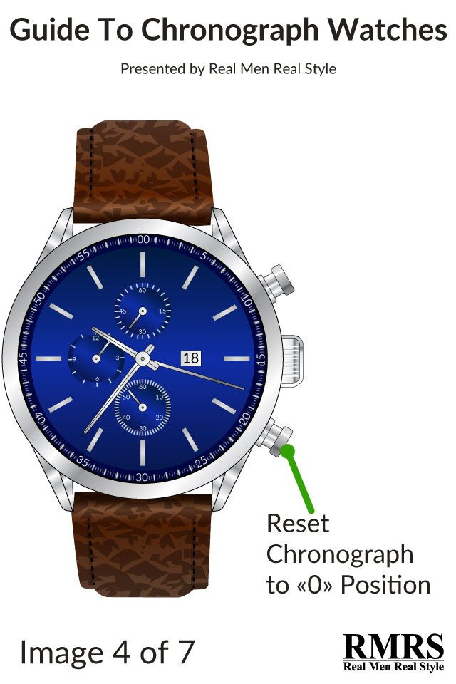 what is a chronograph watch
