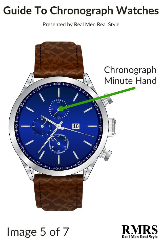 best chronographic watches for men