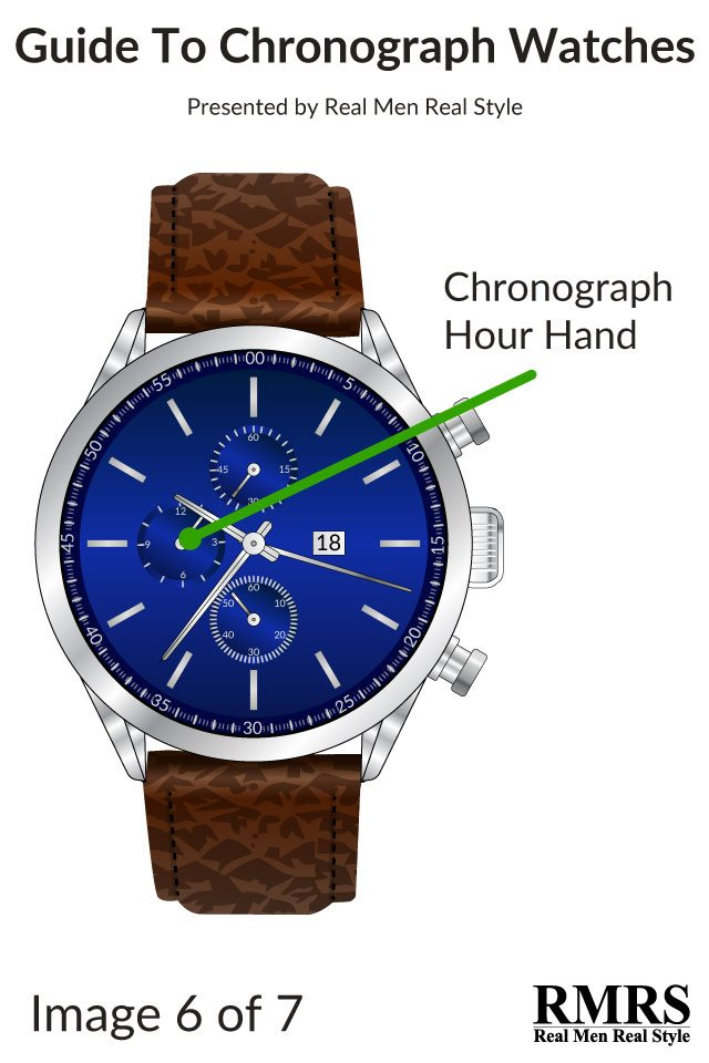 top chronograph watch for men