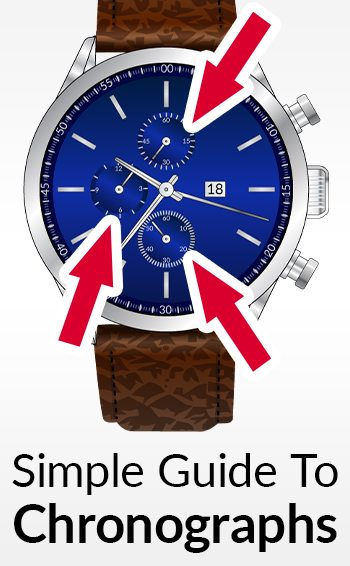 Chronograph Watch For Men How To Use Vincero Chronographs