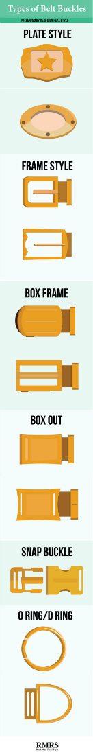 types-of-belt-buckles