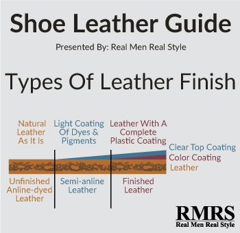 leather-finish-types
