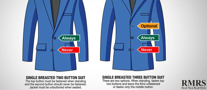 style-pet-peeve-buttoning-lower-button-suit