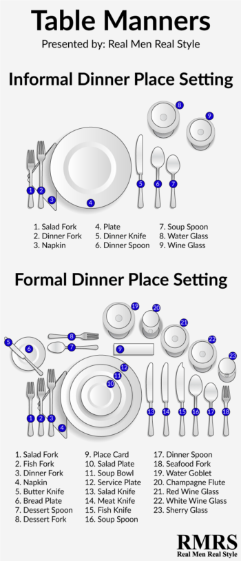 Dining etiquette rules every man must know how to have good table manners - Table manners and etiquette ...