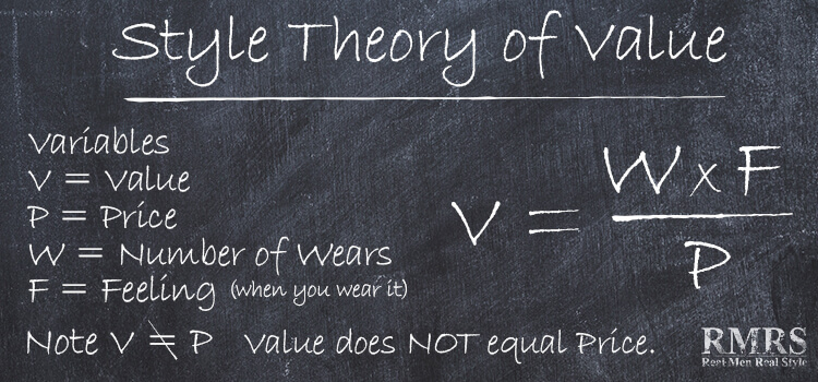 style theory of value