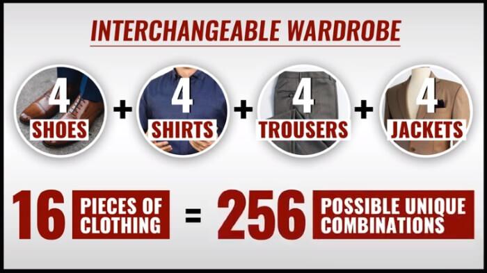 16 piece interchangeable wardrobe