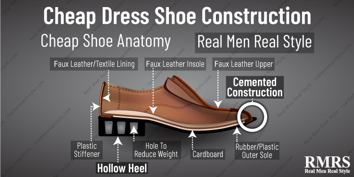 cheap shoe construction full infographic