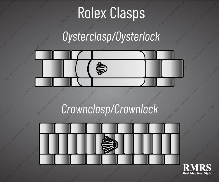 rolex clasps