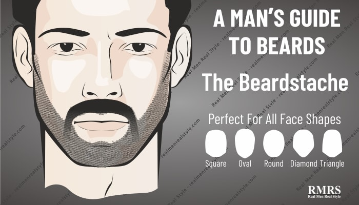 Phenomenal 10 Facial Hair Styles Every Man Should Know 2019 Guide Schematic Wiring Diagrams Phreekkolirunnerswayorg