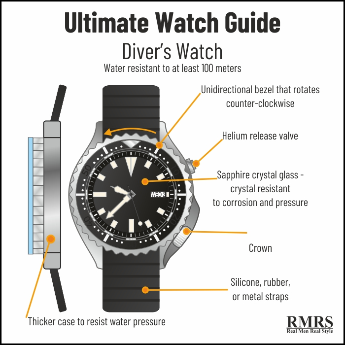 men's dive watch