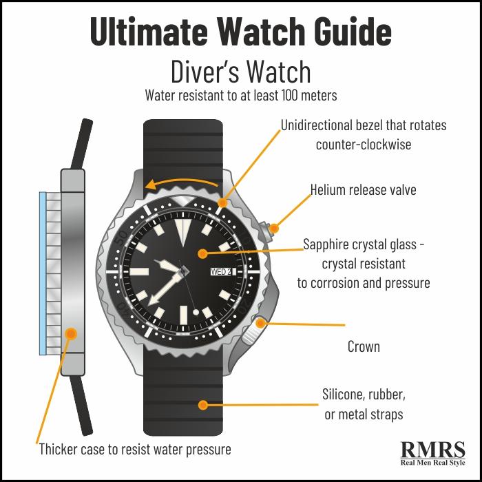men's dive watch