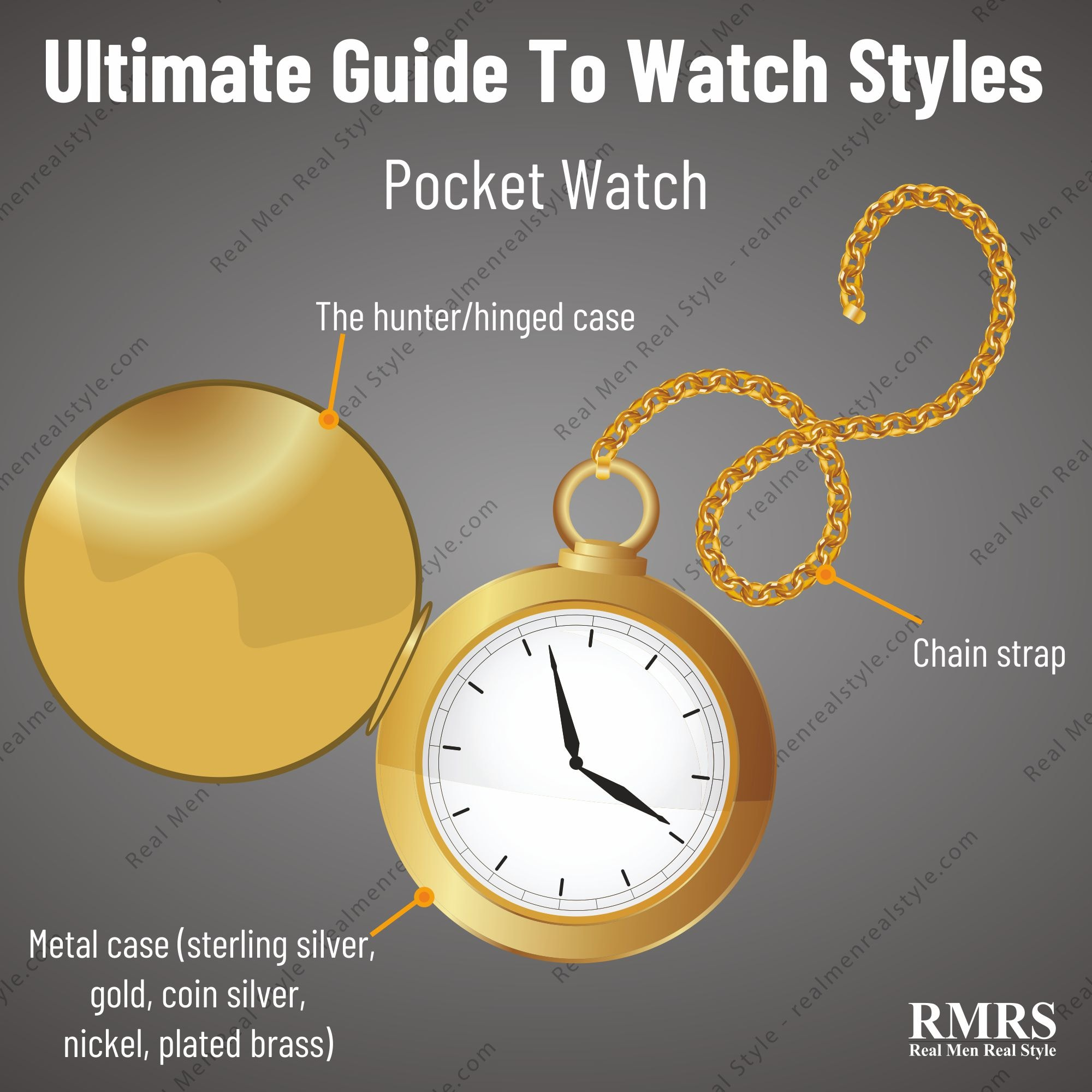 10 Watch Styles Every Man Should Know