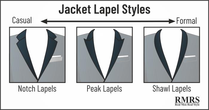 lapel infographic