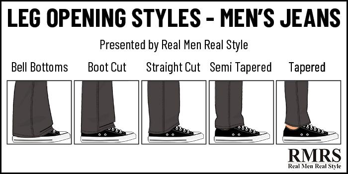 leg openings on jeans