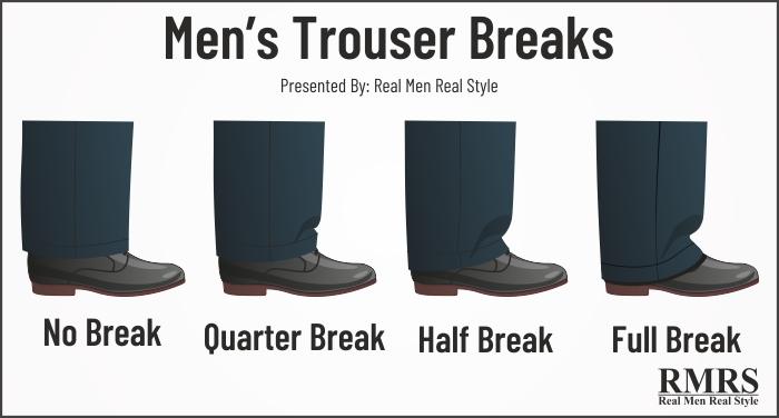 trouser break