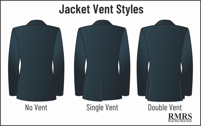 suits vents infographic