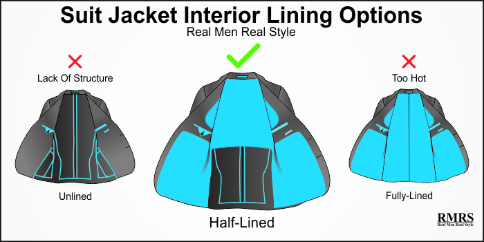 different types of jacket linings