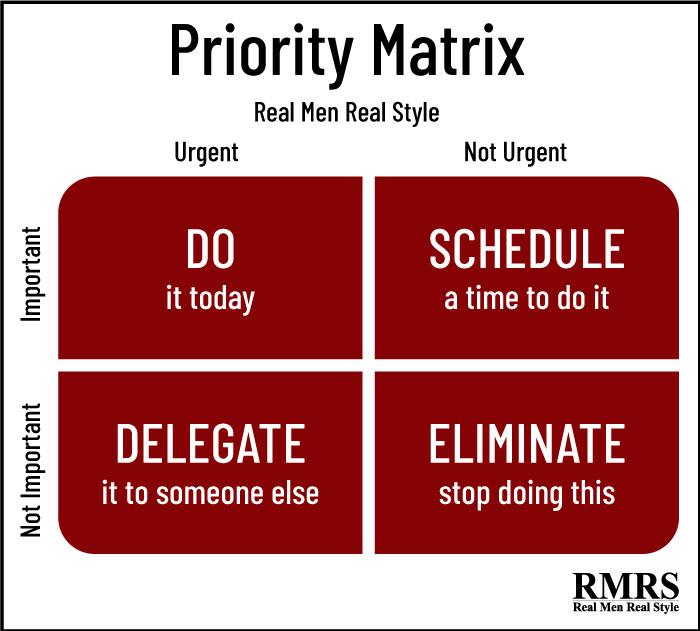 priority matrix infographics