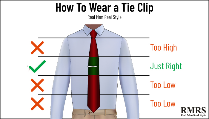tie bar infographic for men