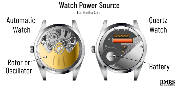 watch power source infographic