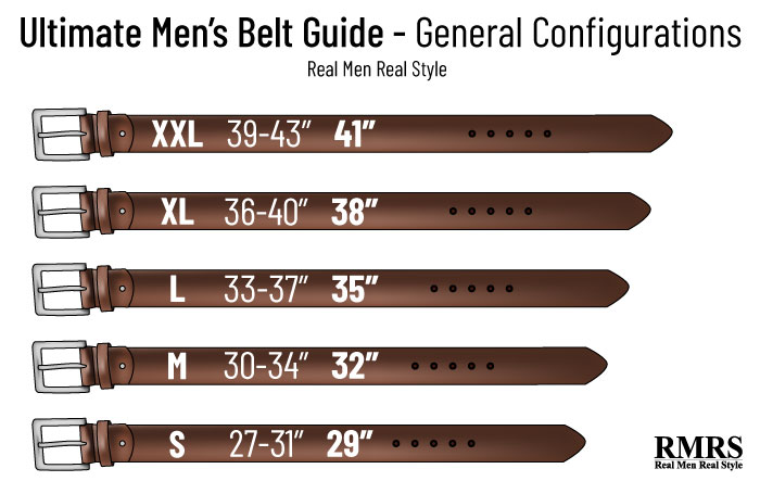 belt fitting guide infographic