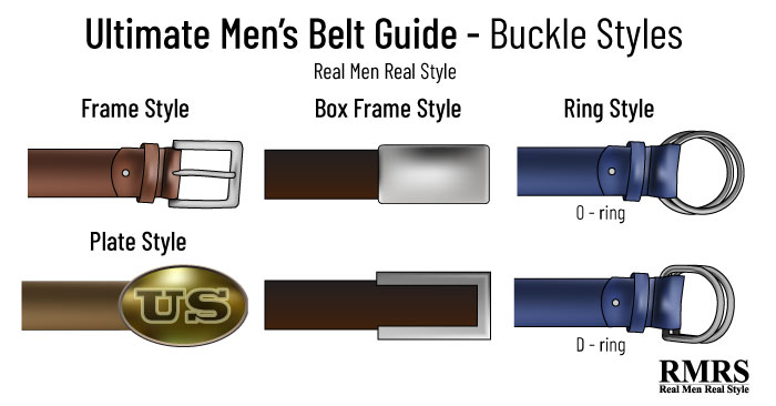 How To Buy A Men's Belt Veiledning for å finne det perfekte beltet  Guide To Finding The Perfect Belt