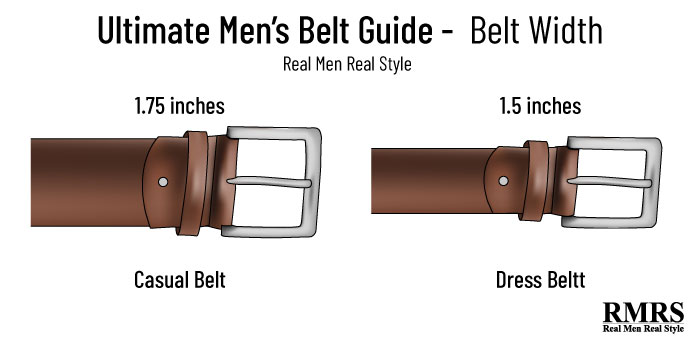 How To Buy A Men's Belt | Guide To Finding The Perfect Belt