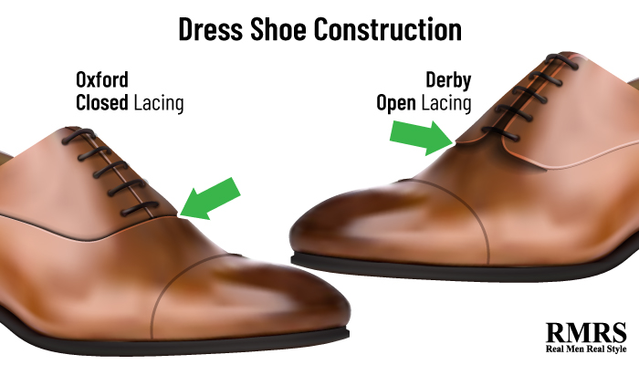 oxford derby shoe infographic