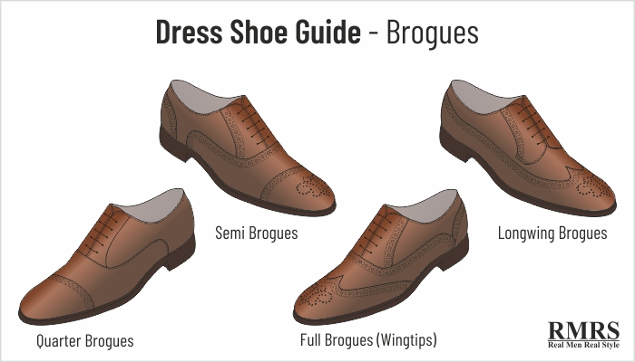 oxford brogue shoe infographic