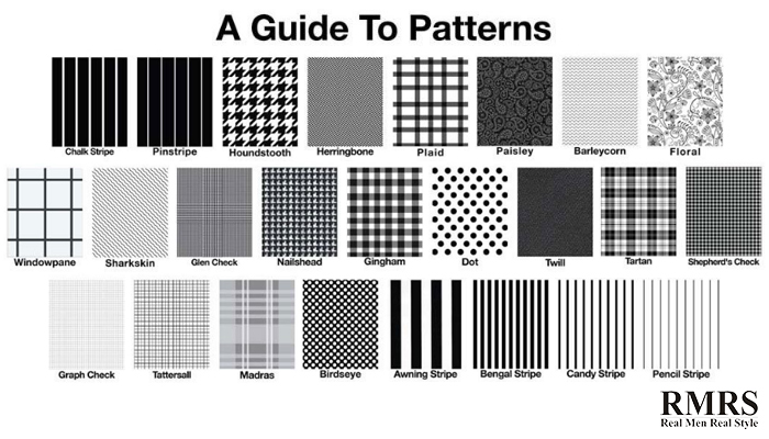infographic with classic patterns