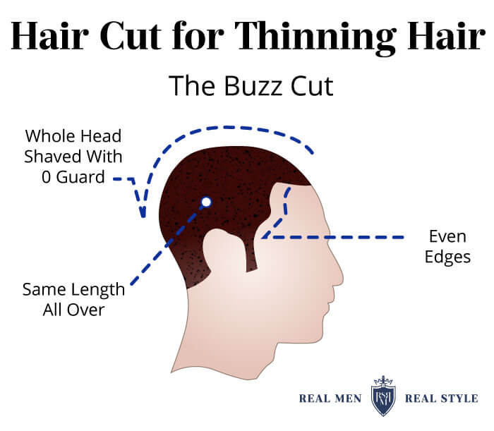hair cut for thinning hair