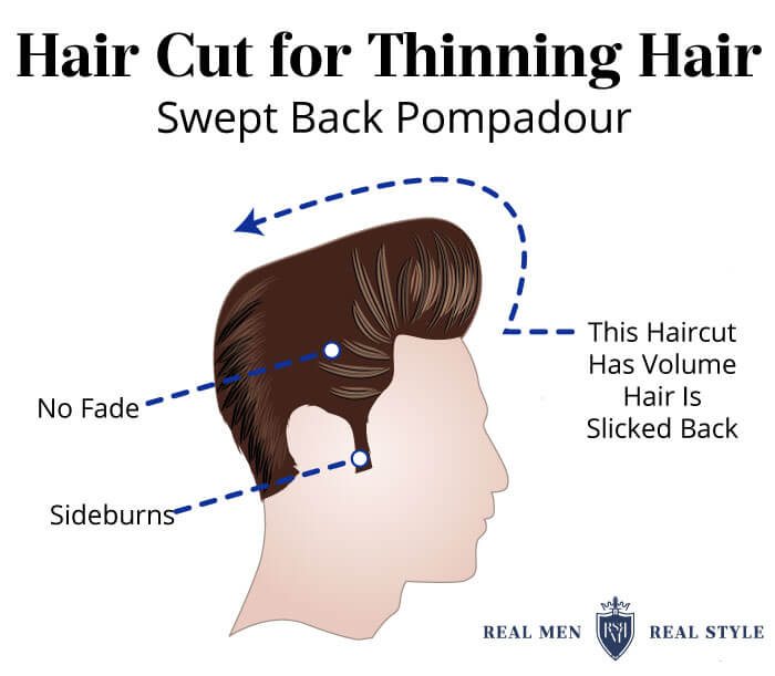 hair cut for thinning hair swept back pompadour
