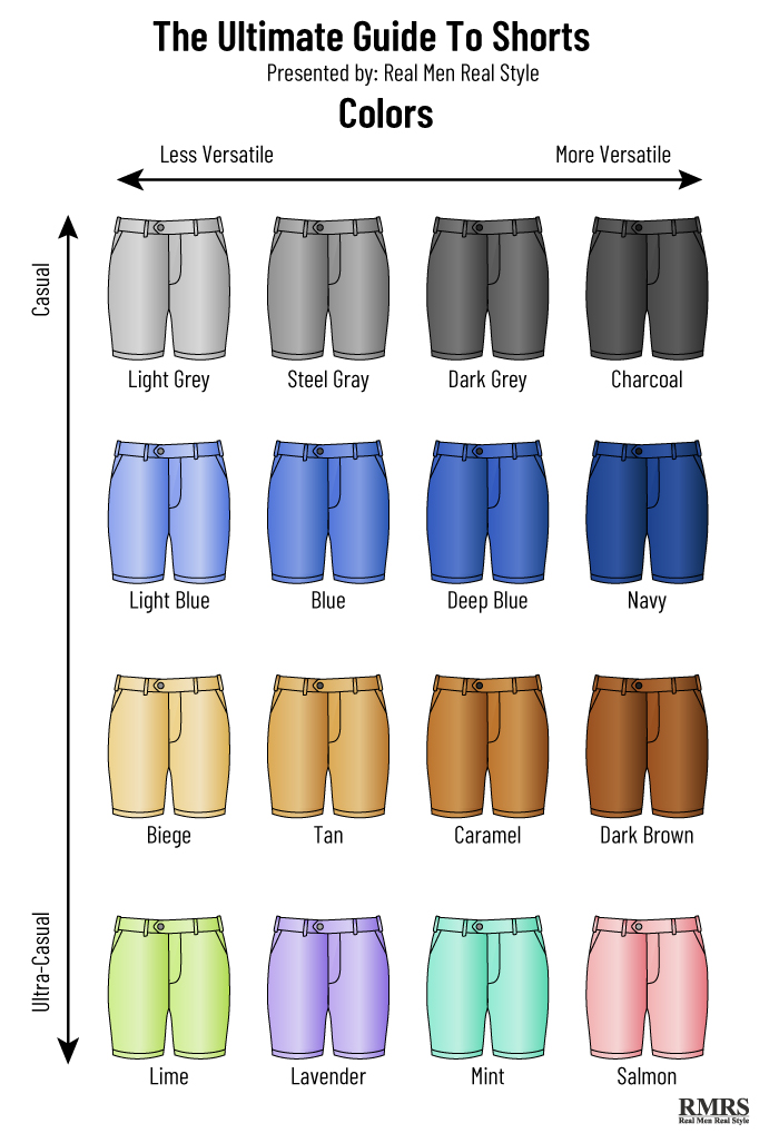 How To Wear Shorts With Style Ultimate Man S Guide To Wearing Shorts,Storage Bench Walmart Canada