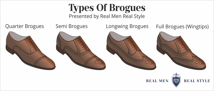 types of brogues infographic