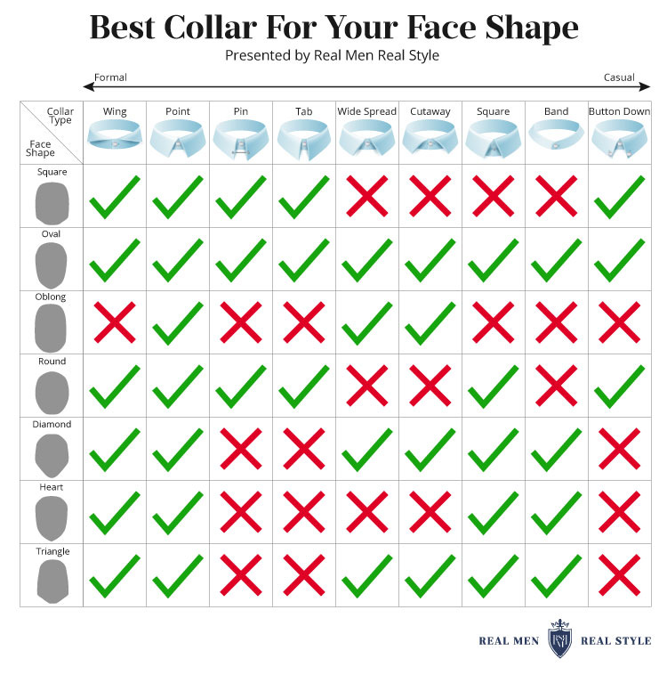 choose dress shirt collar for face shape