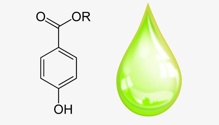 toxic ingredients in skincare parabens
