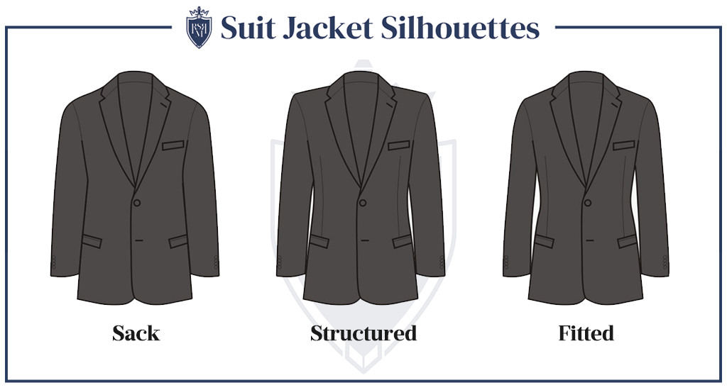 Suit Jacket Silhouettes (difference between bespoke and made to measure suits)