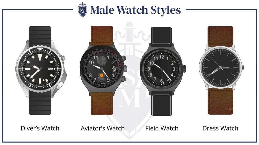 estilos de relógio de pulso masculino