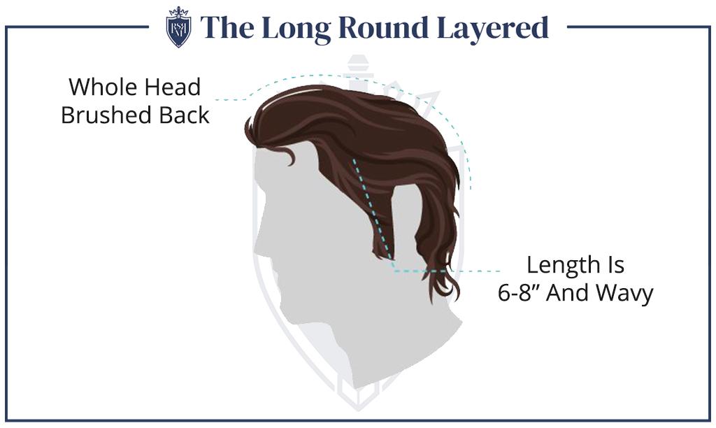 Infográfico - Penteados - The Long Round Layered (cortes de cabelo masculinos atraentes)