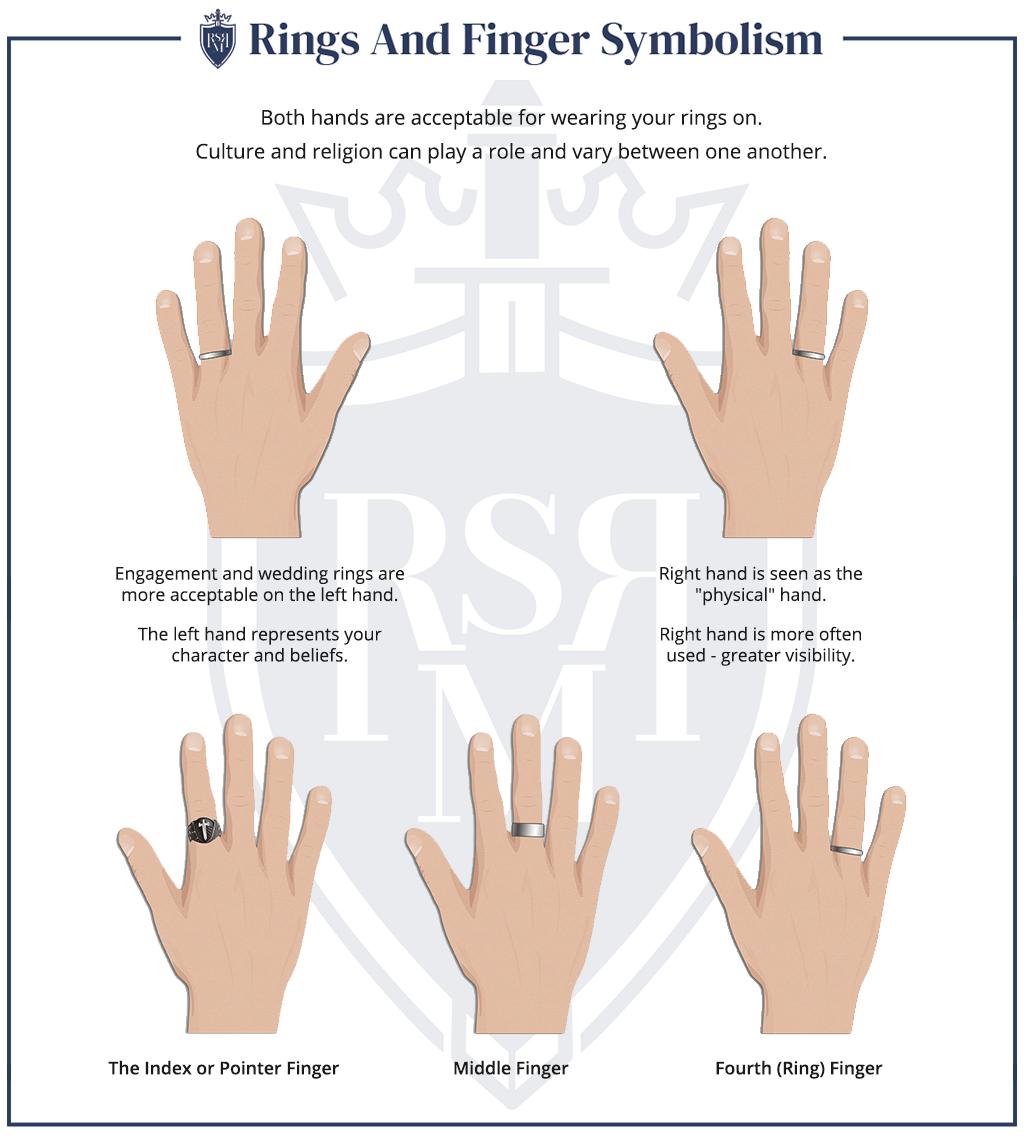 Bedeutung ring am finger
