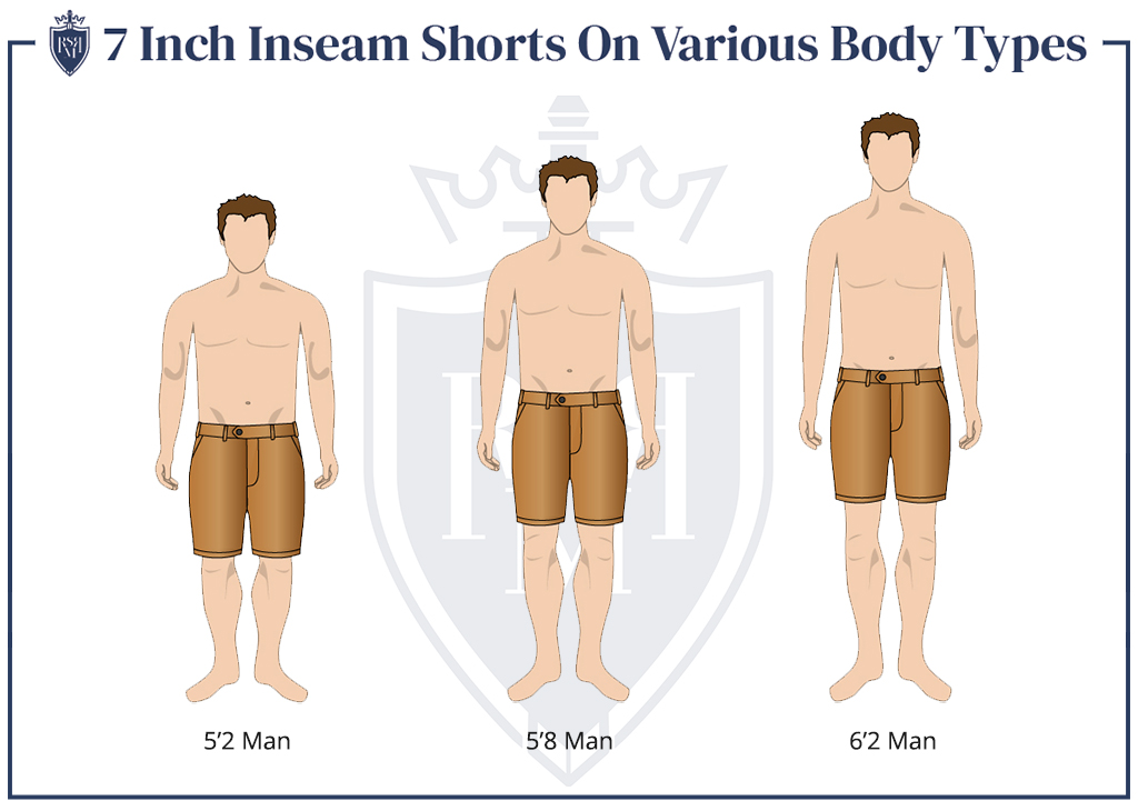 Infographic - 7 Inch Inseam Shorts On Body Types