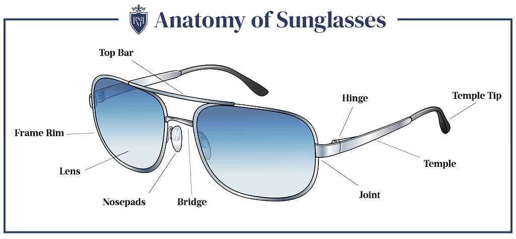 How to buy quality sunglasses anatomy