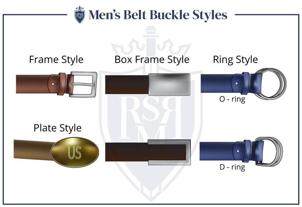 Infographic Men's Belt Buckle Styles