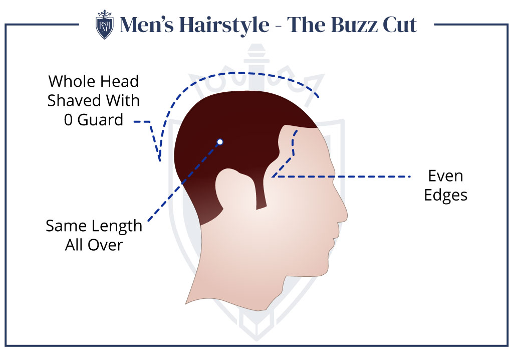 Mens-Hairstyle-The-Buzz-Cut